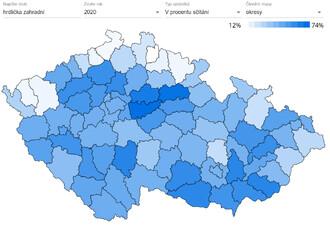 Frekvence výskytu hrdličky zahradní. Například v okrese Kolín přilétla na 74 % krmítek.