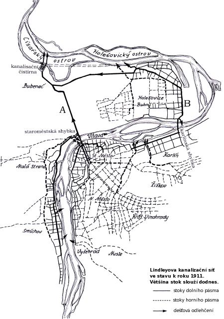 Lindleyova kanalizace, stav k roku 1911